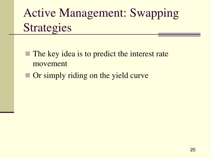Active Management: Swapping Strategies