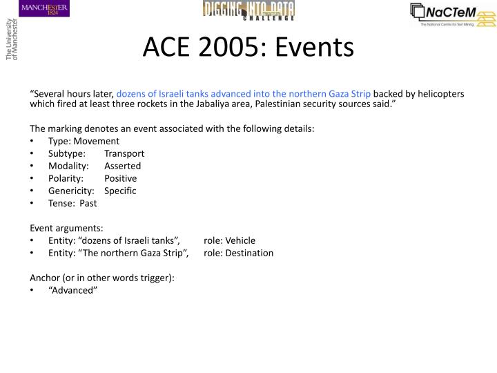 ACE 2005: Events