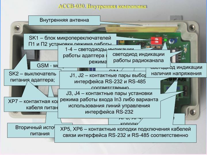 АССВ-030. Внутренняя компоновка