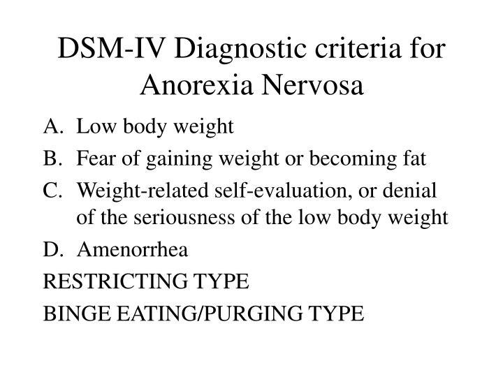 DSM-IV Diagnostic criteria for Anorexia Nervosa