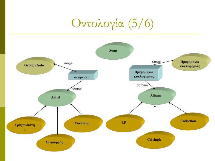 Οντολογία (