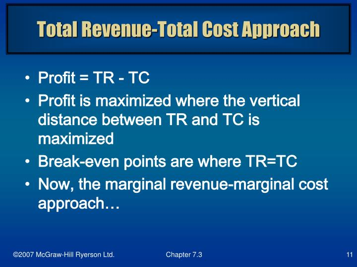 Total Revenue-Total Cost Approach