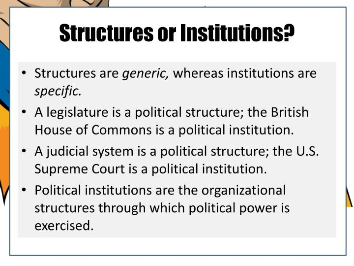 structure of political institution
