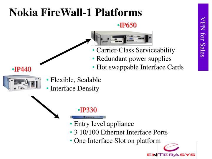 Nokia firewall 1 platforms