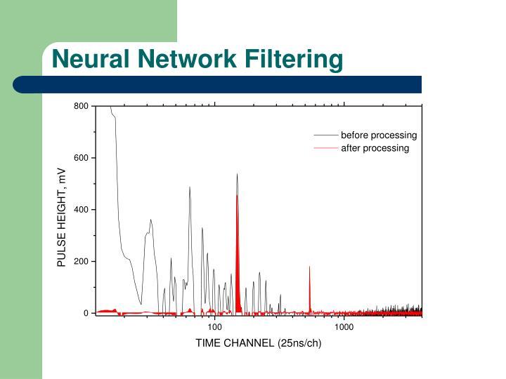 Neural Network Filtering
