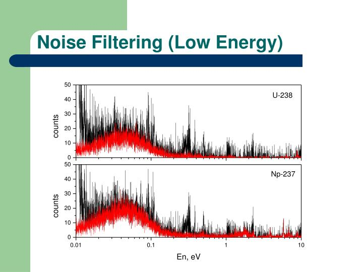 Noise Filtering (Low Energy)