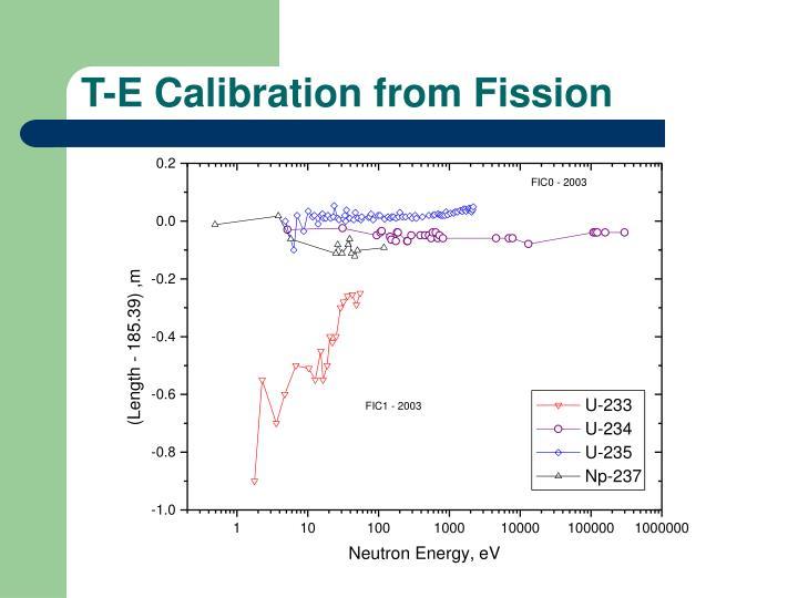 T-E Calibration from Fission