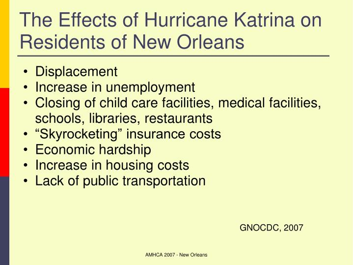 The effects of hurricane katrina on residents of new orleans