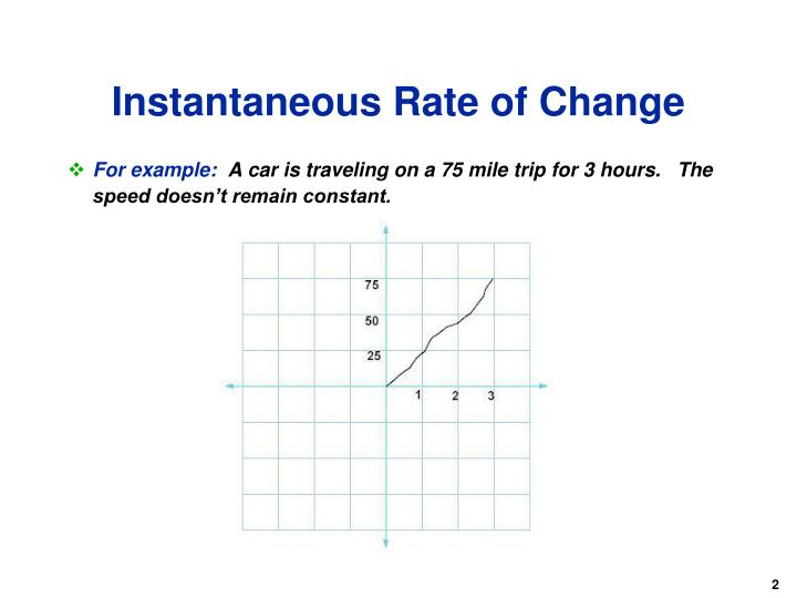 how to find instantaneous rate of change