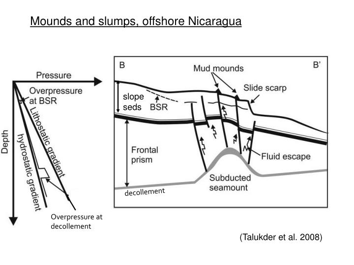 Mounds and slumps, offshore Nicaragua
