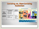 ionizing vs non ionizing radiation1