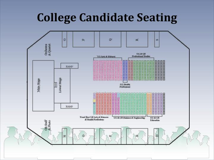 College Candidate Seating