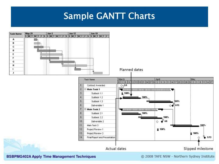 Sample GANTT Charts