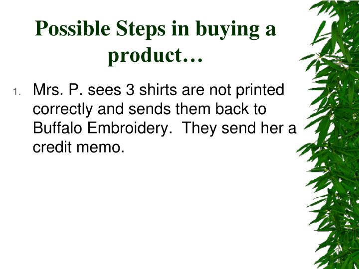Possible Steps in buying a product…