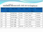 1nf employee