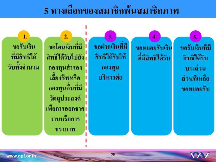 5 ทางเลือกของสมาชิกพ้นสมาชิกภาพ
