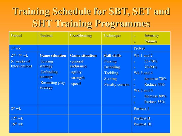 Training Schedule for SBT, SET and SHT Training Programmes