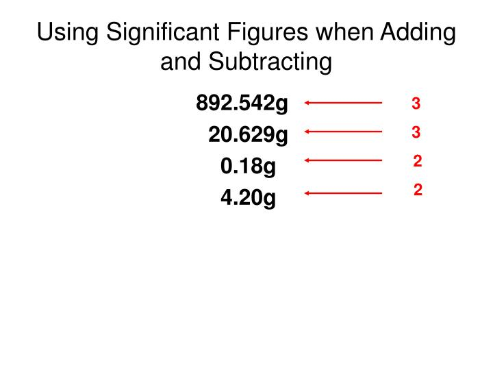 Using Significant Figures when Adding and Subtracting