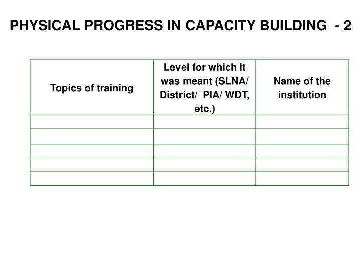 PHYSICAL PROGRESS IN CAPACITY BUILDING  - 2