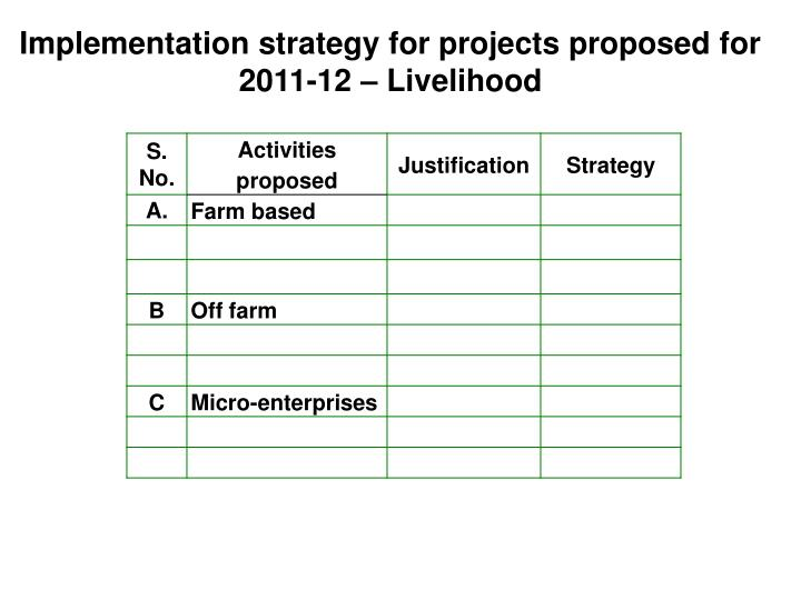 Implementation strategy for projects proposed for 2011-12 – Livelihood