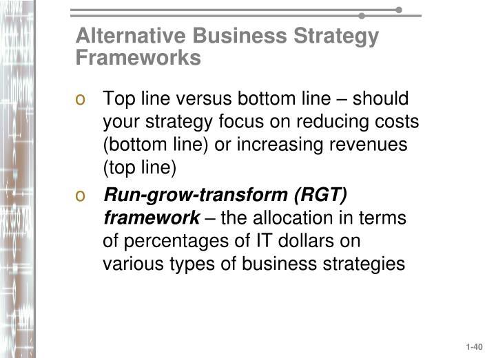 Alternative Business Strategy Frameworks