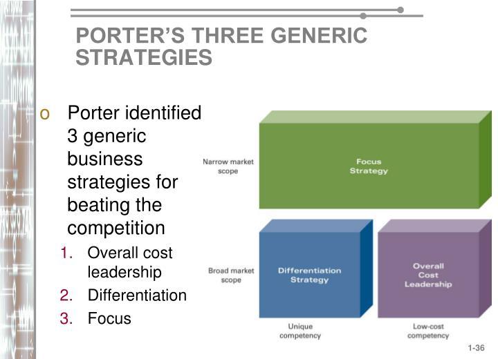 PORTER'S THREE GENERIC STRATEGIES