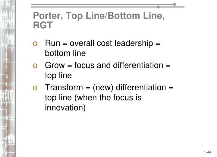 Porter, Top Line/Bottom Line, RGT