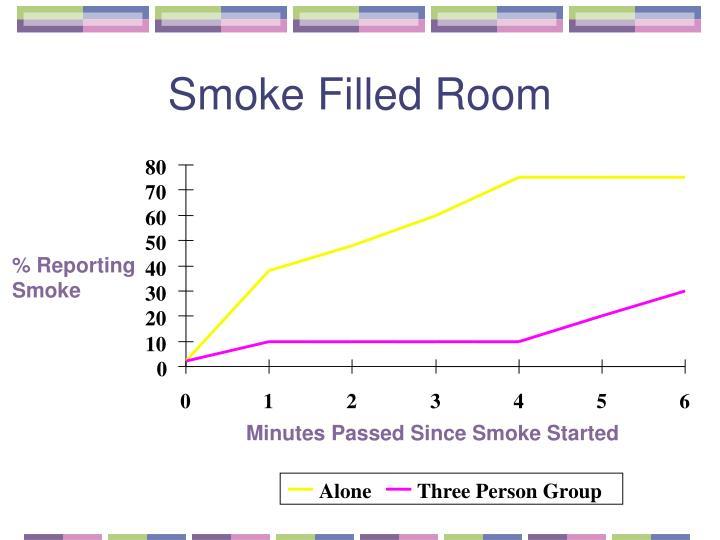 Smoke Filled Room