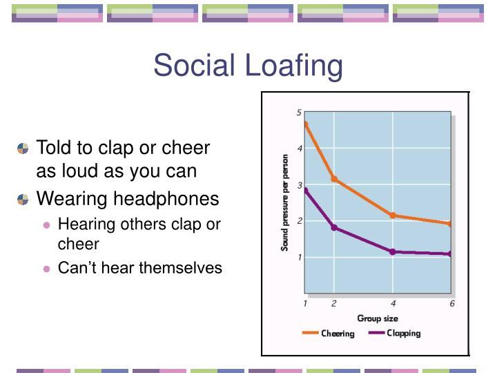 Social Loafing