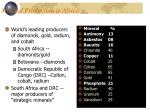 mineral production in africa