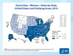gonorrhea women rates by state united states and outlying areas 2010