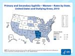 primary and secondary syphilis women rates by state united states and outlying areas 2010