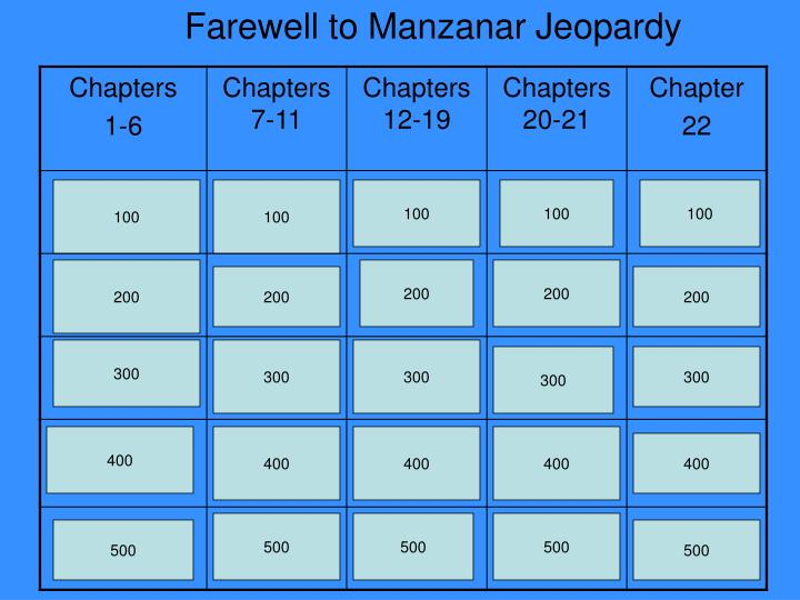 Farewell to Manzanar Jeopardy