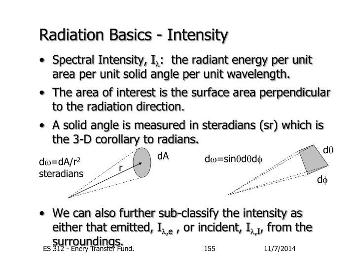 Radiation basics intensity
