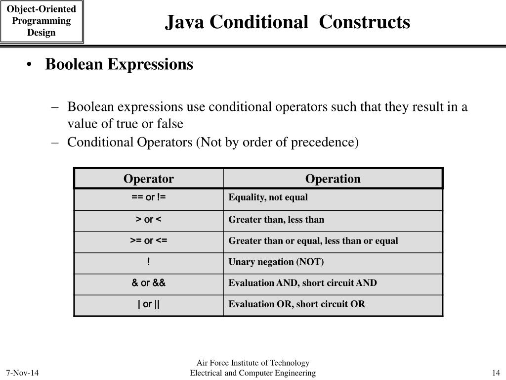 PPT - Object-Oriented Programming Topic 2: Fundamental