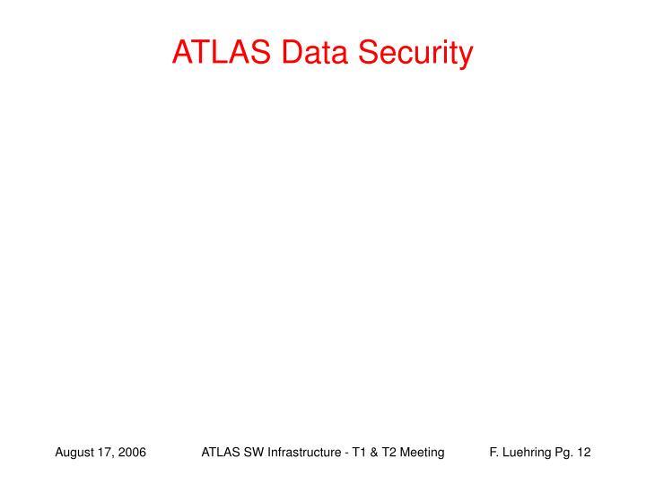 ATLAS Data Security