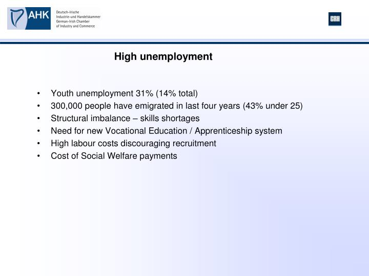 Youth unemployment 31% (14% total)