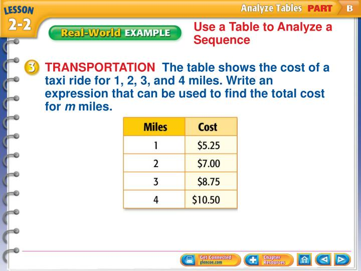 Use a Table to Analyze a Sequence