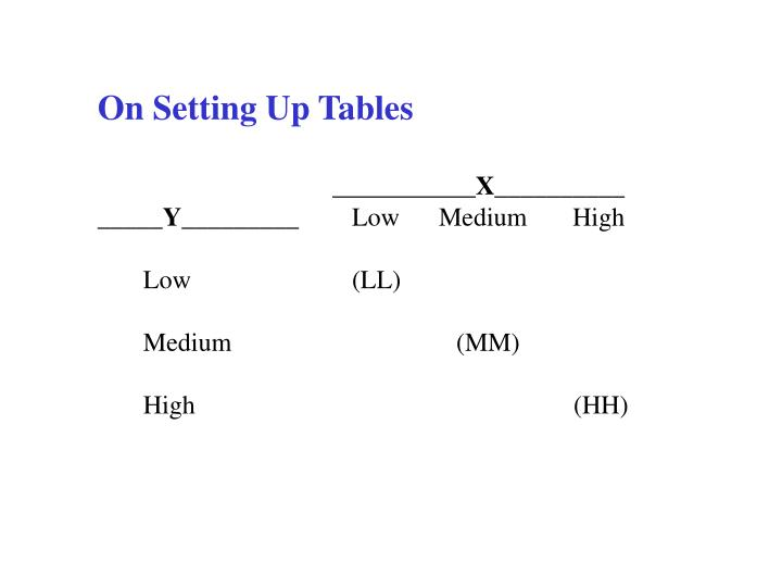 On Setting Up Tables