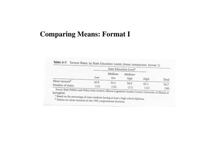 Comparing Means: Format I