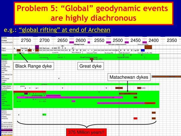 "Problem 5: ""Global"" geodynamic events"