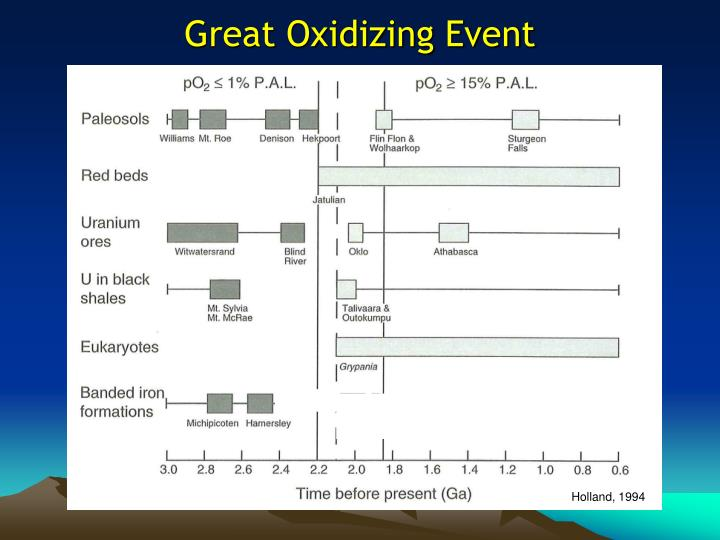 Great Oxidizing Event