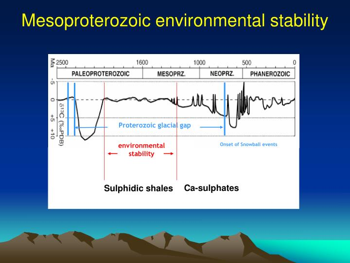 Mesoproterozoic environmental stability