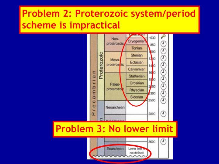 Problem 2: Proterozoic system/period scheme is impractical