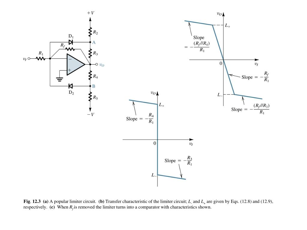 Ppt Fig 125 A Wien Bridge Oscillator With Limiter Used For Bistable Multivibrator 555 Timer Circuit Diagram Amplitude Control Powerpoint Presentation Id6314862
