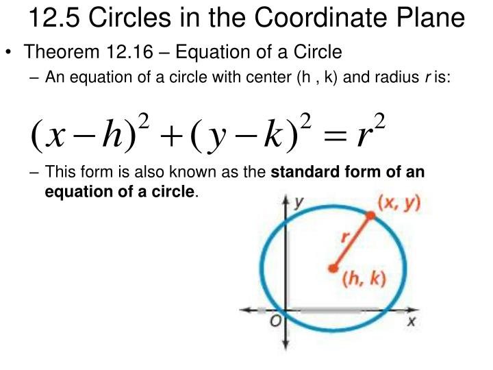 Ppt 125 Circles In The Coordinate Plane Powerpoint Presentation