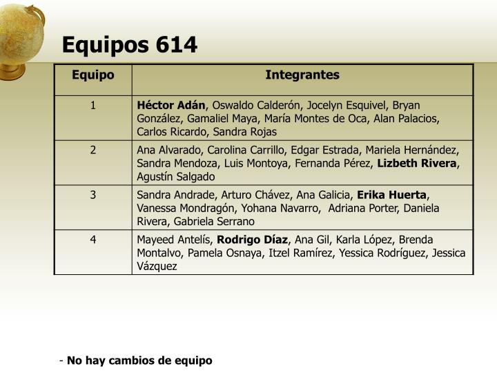 Equipos 614