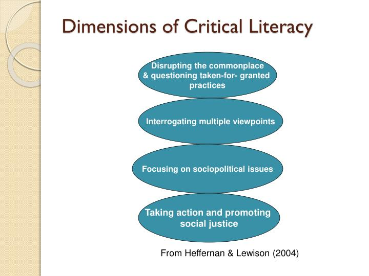 Dimensions of Critical Literacy