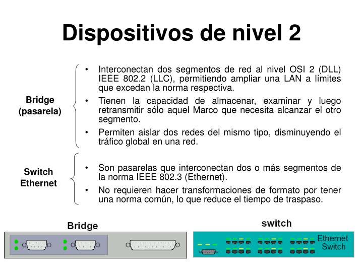 PPT - Tecnologías LAN Estándares IEEE 802 PowerPoint Presentation ...