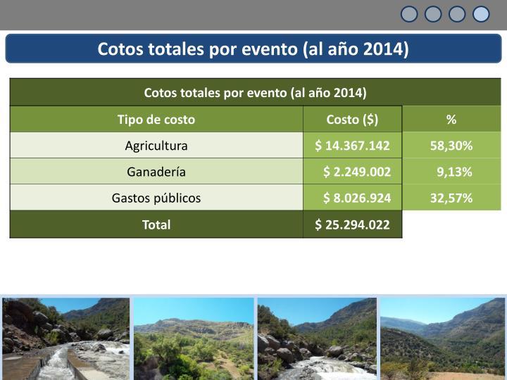 Cotos totales por evento (al año 2014)